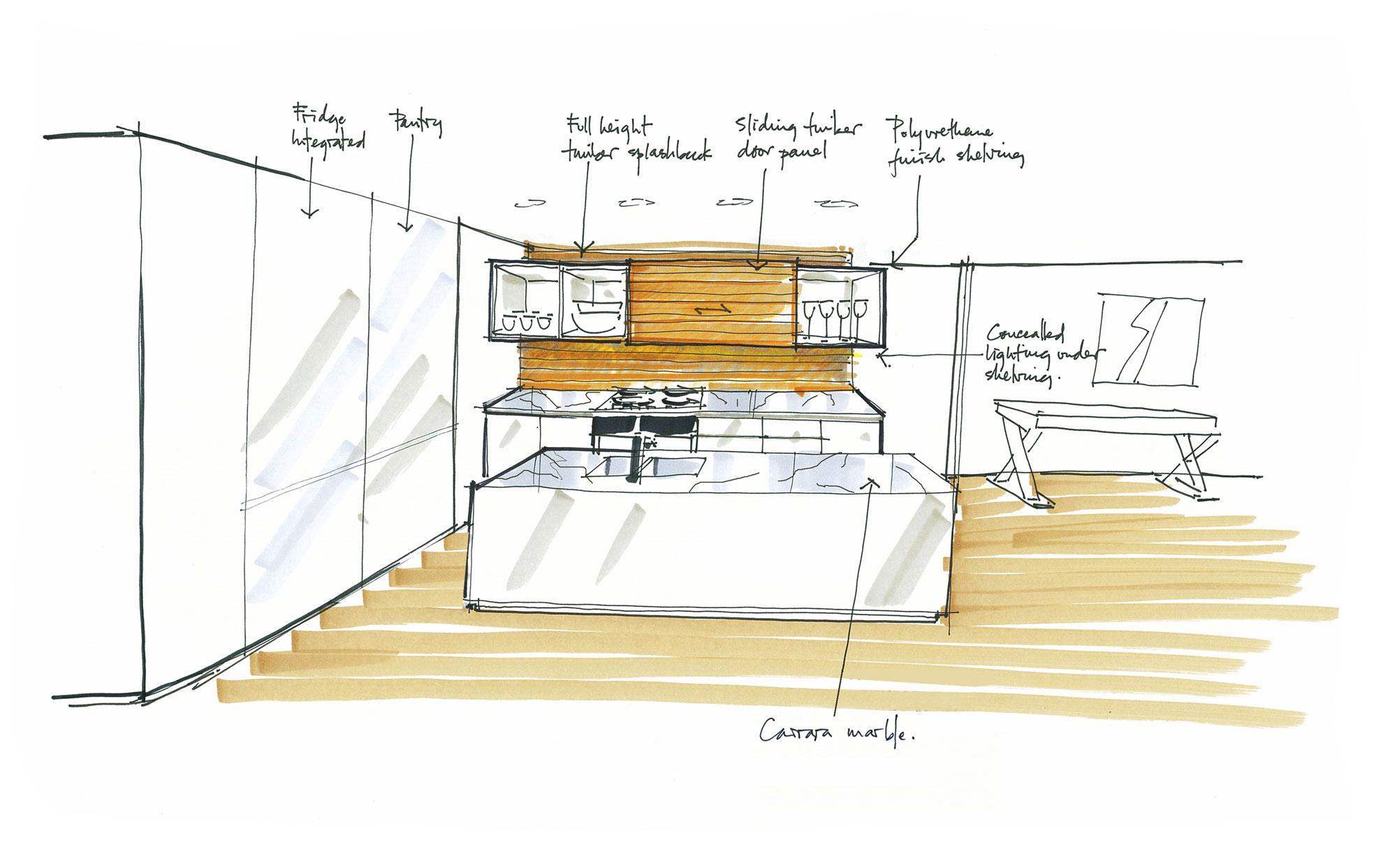 Italian Interior Design service Italian designers Italian furniture design