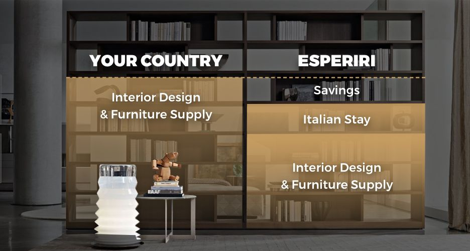 Italian Interior Designers - The convenient option for your home.