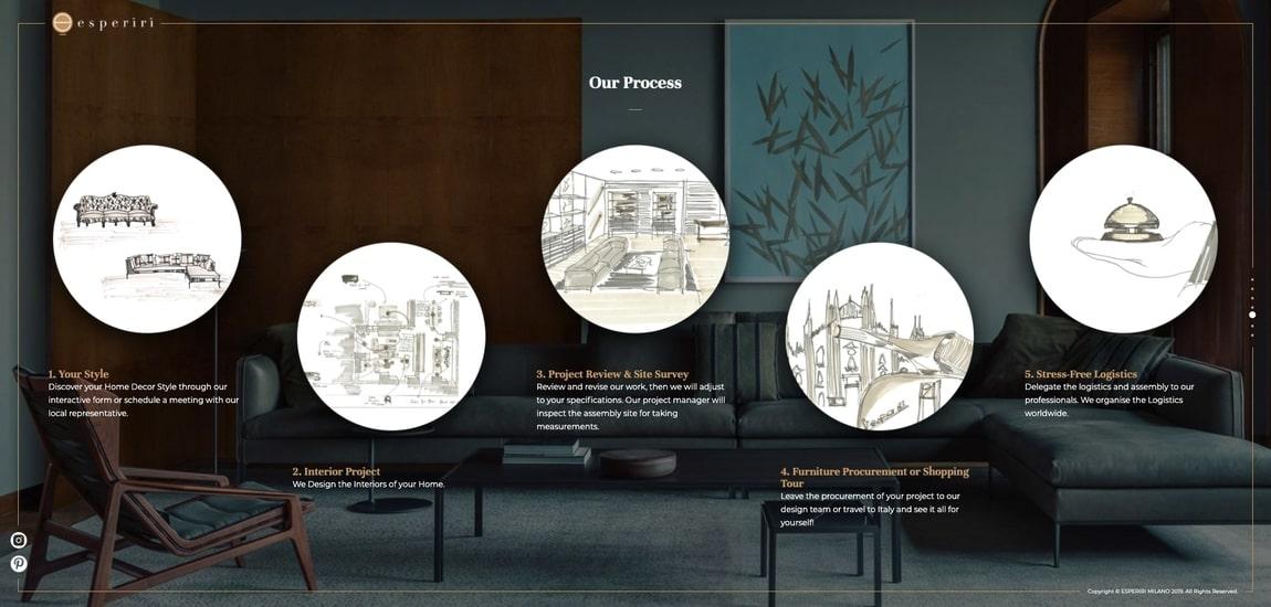 the online interior design process by esperiri milano the best online interior design service