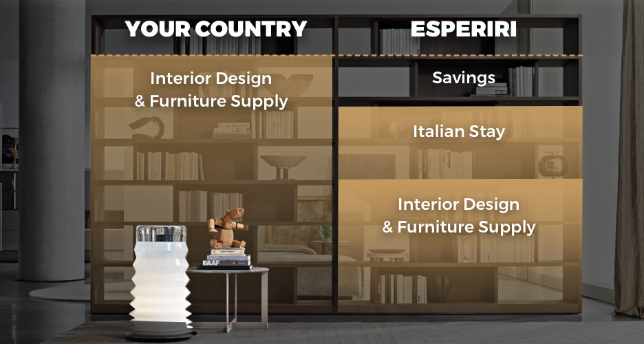 luxury virtual staging advantages with esperiri milano